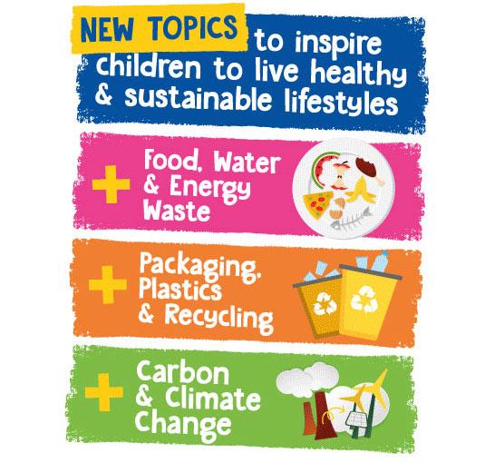 new ELAC topics
